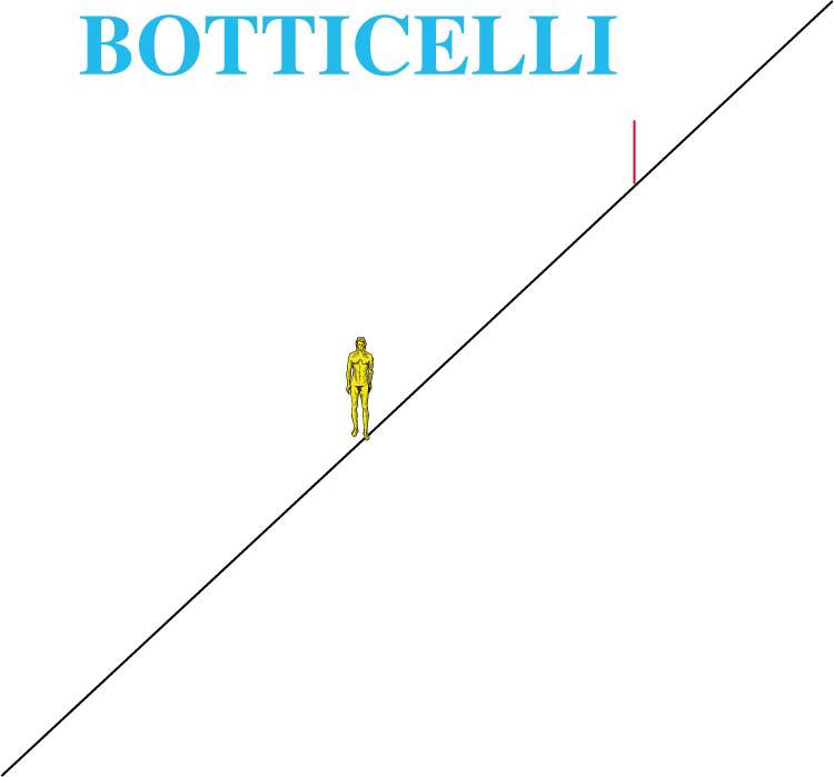 hp-botticelli-pittore